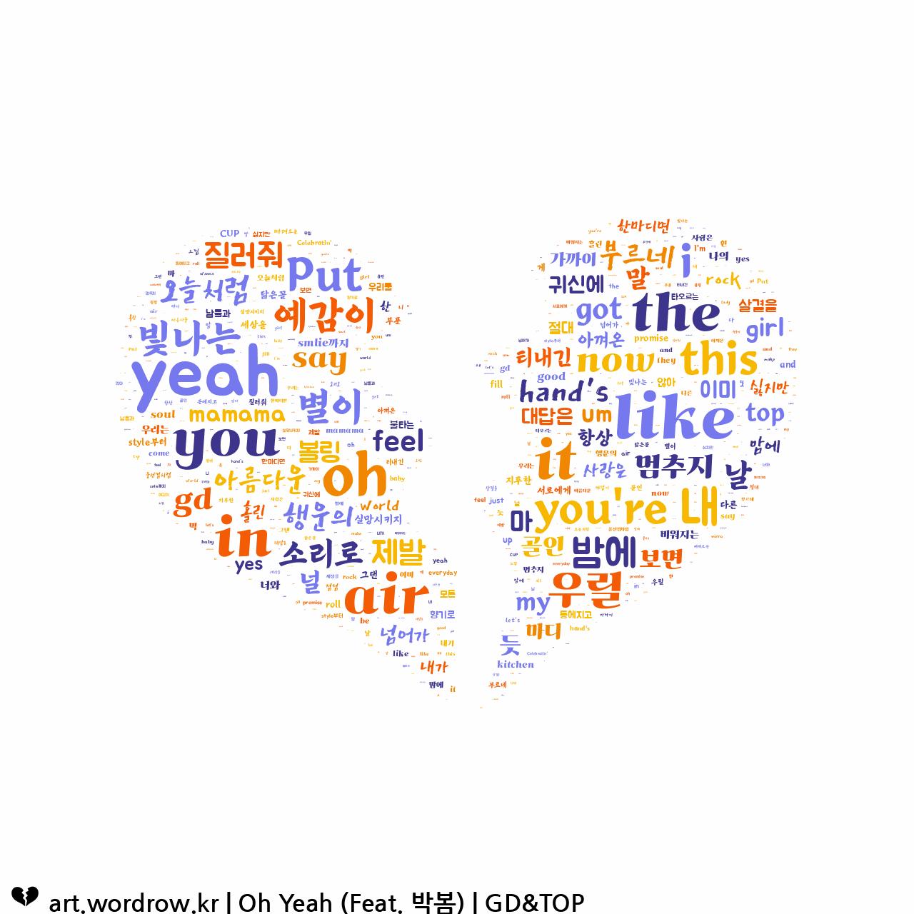 워드 클라우드: Oh Yeah (Feat. 박봄) [GD&TOP]-75